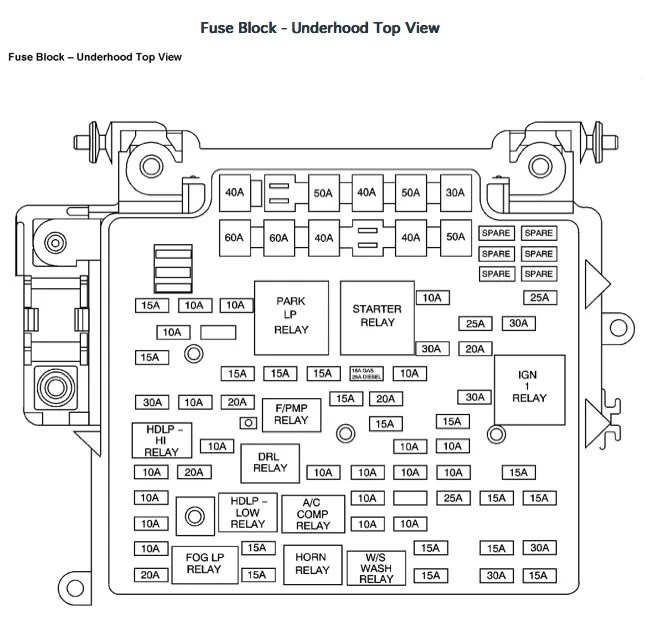 2007 5 Duramax Lt Lp Wiring Diagram : 35 Wiring Diagram