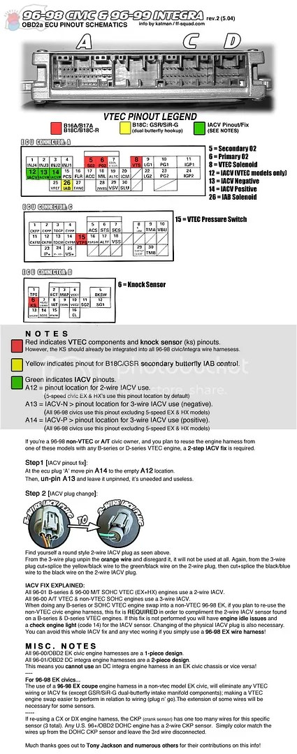elektryka po swapie z d16y7 na b18c4