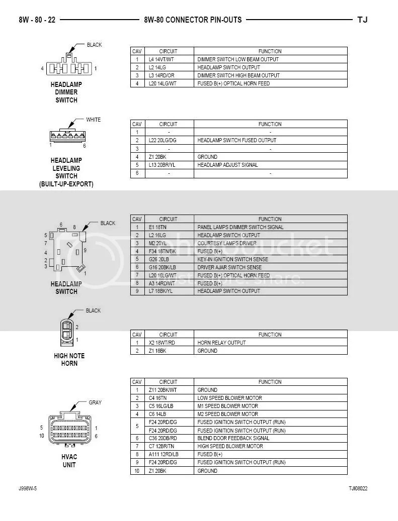 hight resolution of 2008 jeep grand cherokee laredo fuse box diagram