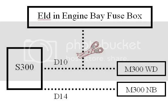 Hondata S300 Wiring Diagram Battery Diagrams Wiring