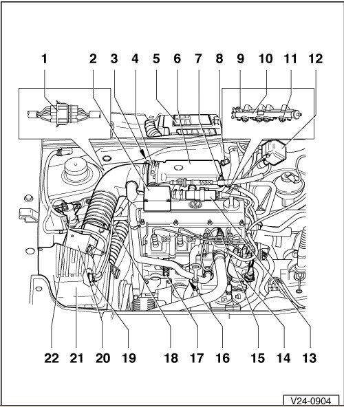 bignan schema moteur golf