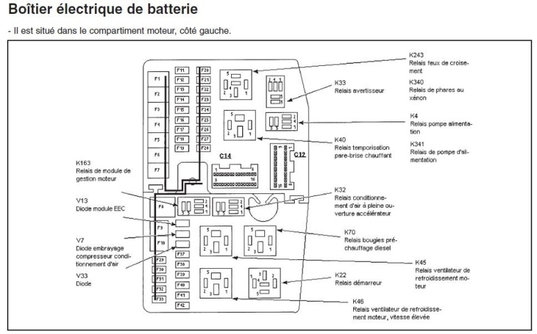 2010 Ford Focus Se Fuse Box Diagram. Ford. Auto Wiring Diagram