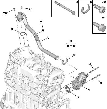 [ Citroen grand c4 picasso 1.6 hdi 110cv an 2007 ] moteur
