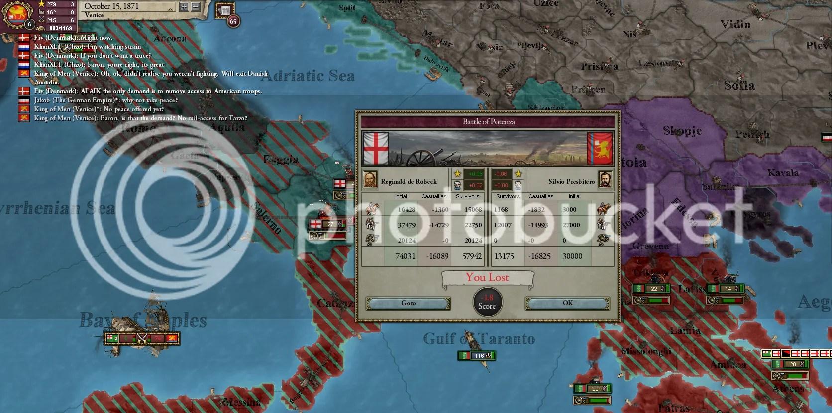 African War, Mediterranean Theatre