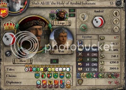 Ali Anubid