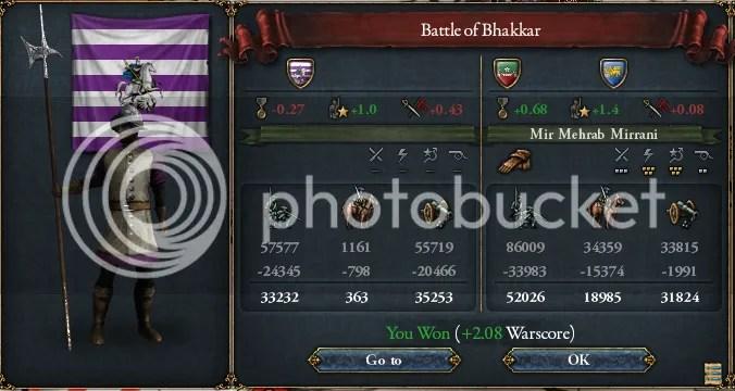 Bhakkar, 1657