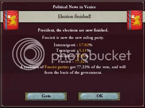Fascist Victory
