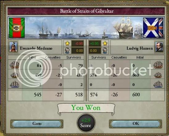 Gibraltar Again