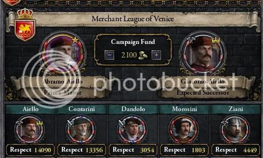 Venetian election 1313