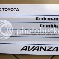 Oli Grand New Veloz Jual 2016 Toyota Avanza Tips Memilih Mobil Yang Pas Masa Kini Terutama Sudah Ada Embel Vvt Vvti Dan Sejenisnya Minimum Menggunakan Dengan Kekentalan 10 40 Atau 5 30