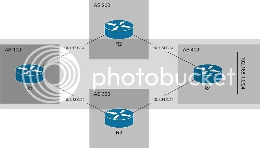 BGP-Multipath-Relax-Topology-2.jpg