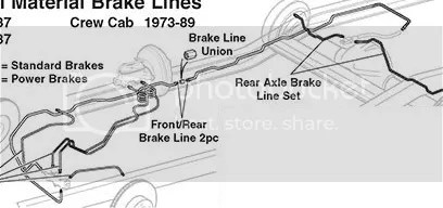 Replacing the rear brake lines
