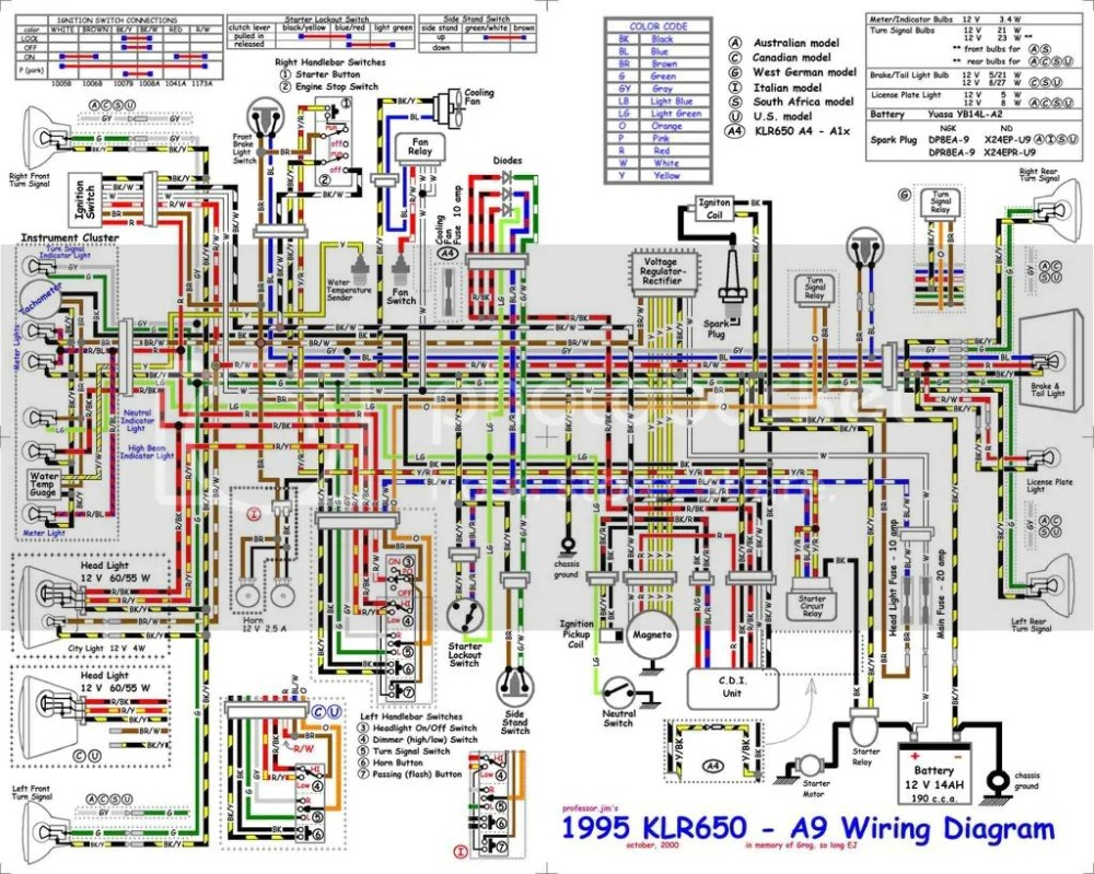 medium resolution of  i believe can t remember for sure but i use them for a 12vdc outlet also try this link for a jpeg of the klr650 wiring diagram i found somewhere