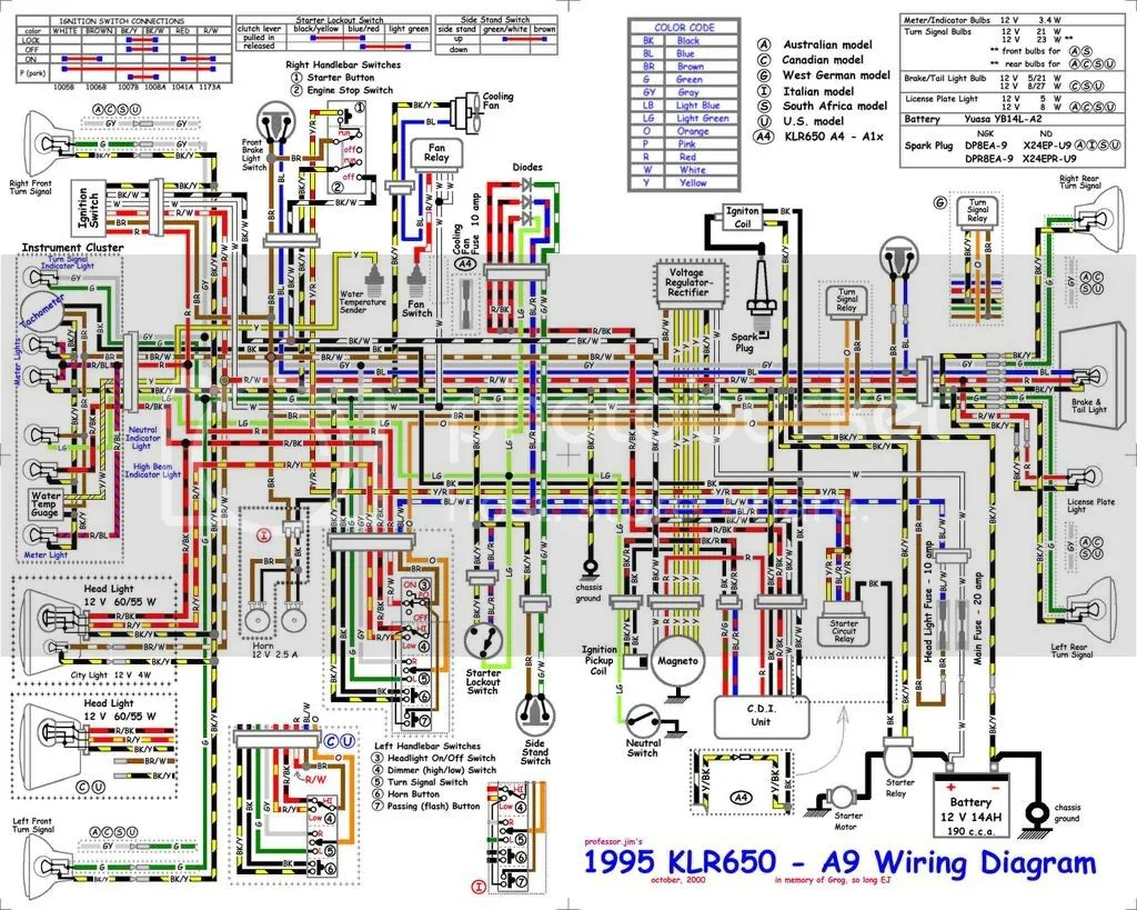 hight resolution of  i believe can t remember for sure but i use them for a 12vdc outlet also try this link for a jpeg of the klr650 wiring diagram i found somewhere