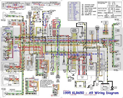 small resolution of  i believe can t remember for sure but i use them for a 12vdc outlet also try this link for a jpeg of the klr650 wiring diagram i found somewhere