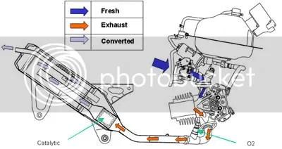 2006 Ml350 Fuse Box Diagram 2006 ML350 Headlights Wiring