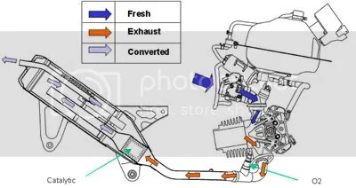 cross section diagram of muffler 2003 ford ranger alternator wiring cut and modify the stock citycom exhaust