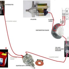 Battery Cutoff Switch Wiring Diagram 1992 Honda Prelude Relocation