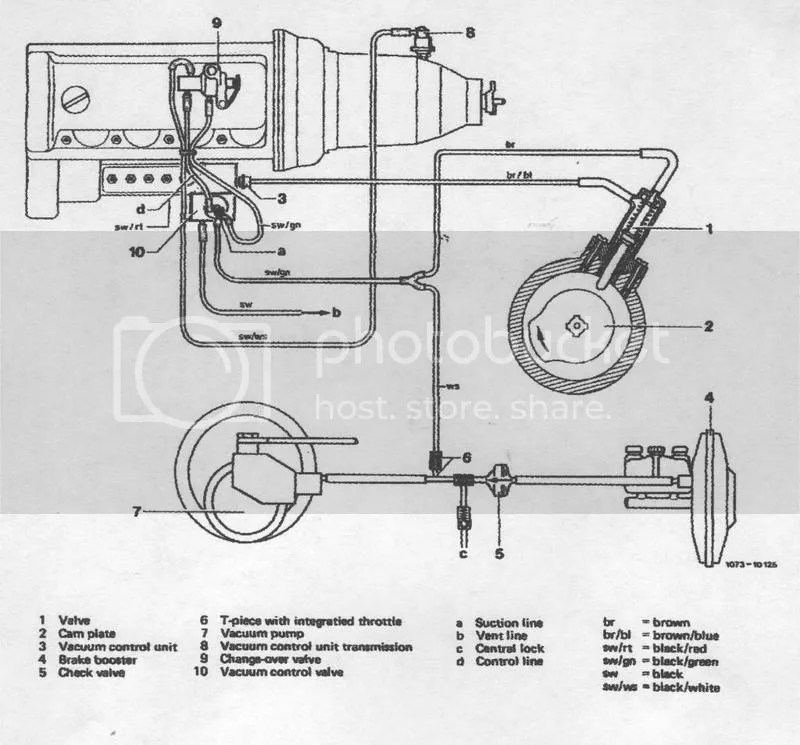 C63 Vacuum Diagram 88 YJ Air Cleaner Vacuum Hose Diagram