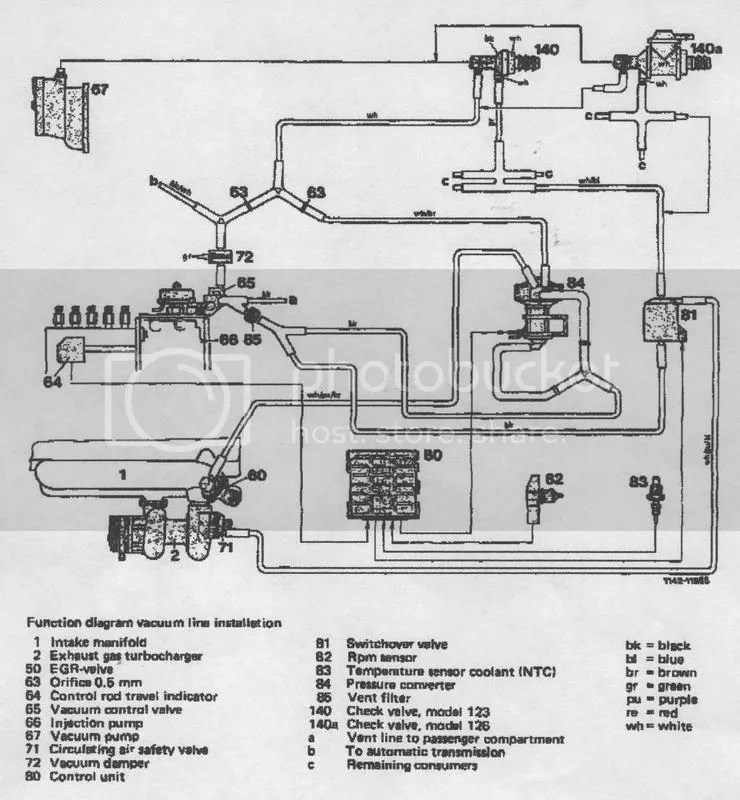 Mercedes Benz Engine Diagram 1984 W126, Mercedes, Free
