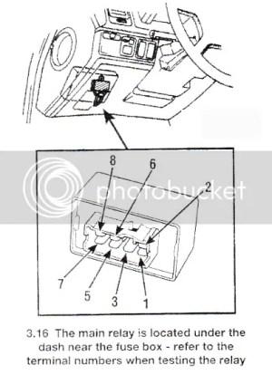 main relay diagram  CB7Tuner Forums