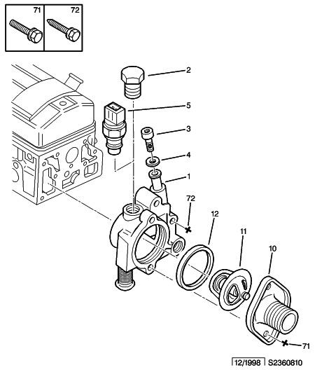 [ CITROEN Xsara 1,4i an 1998 ] probléme jauge de chauffe