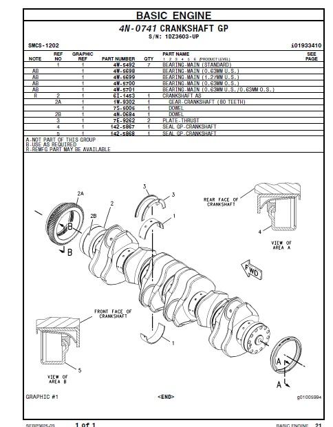 Cat 3406 Manual Download