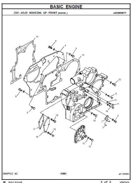 CAT 323D, 323D L & 323D LN Excavators Parts Manual-1