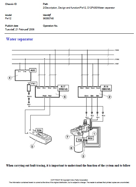 VOLVO FM12 D12F430 MID 128 SID Unit injector, Engine