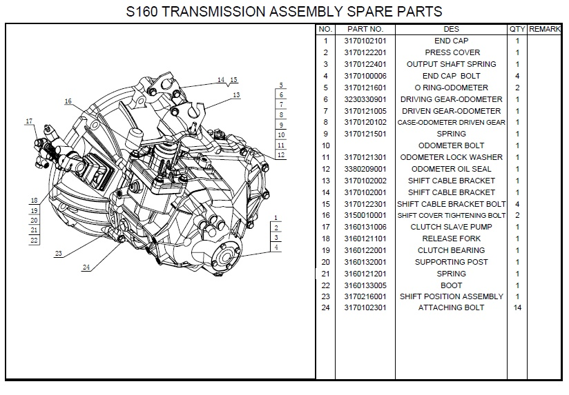 2013 Harley Sportster Wiring Diagram Geely Gearbox S160 1 5 Manual Parts Auto Repair Manual