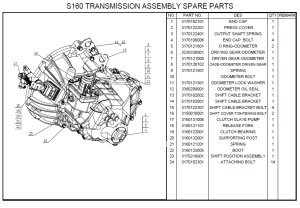 Geely Gearbox S160  15 Manual Parts | Auto Repair Manual Forum  Heavy Equipment Forums