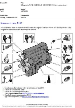 Volvo Sensor overview, D7E  D9A  D16C | Auto Repair