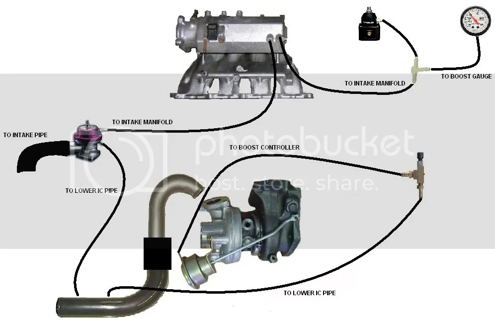 glowshift trans temp gauge wiring diagram powercon www toyskids co install boost get free image about oil pressure