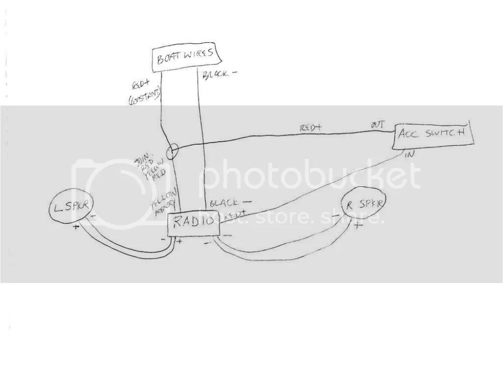 medium resolution of lowe boat wiring diagram tracker boat wiring diagram trackerranger trailer wiring harness ranger discover your wiring