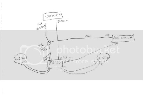 small resolution of lowe boat wiring diagram tracker boat wiring diagram trackerranger trailer wiring harness ranger discover your wiring