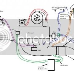 External Wastegate Diagram Cat 6 Cable Wiring Vacuum Lines Big Turbo (pics) - Dodge Srt Forum