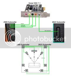 7 1 surround sound wiring diagram [ 1024 x 1024 Pixel ]