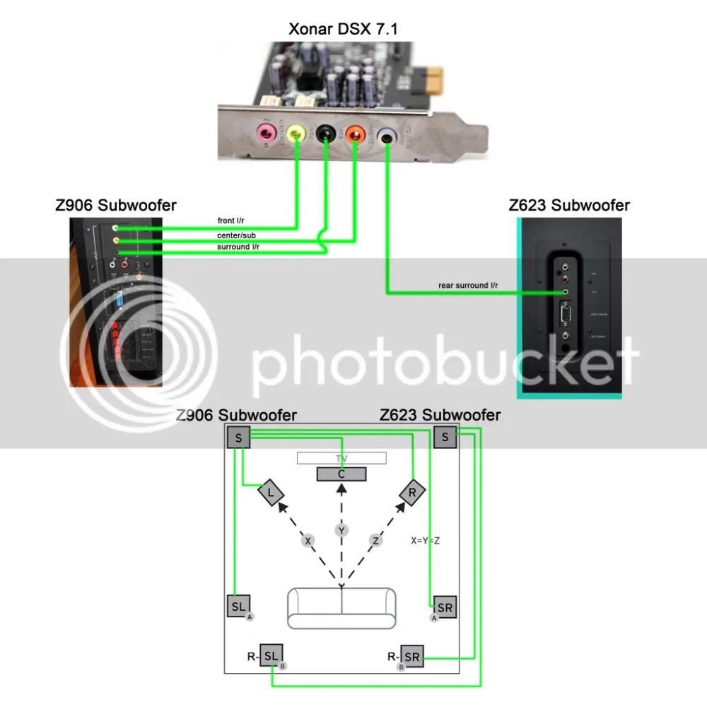 medium resolution of 7 1 surround sound wiring diagram