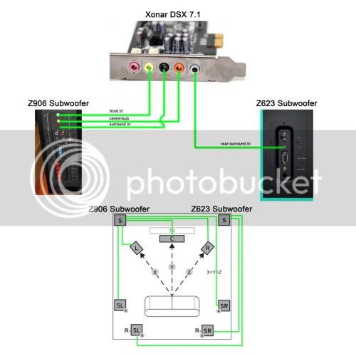 small resolution of 7 1 surround sound wiring diagram