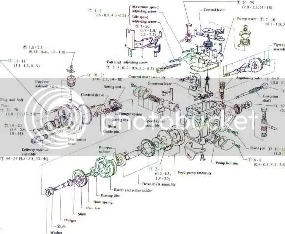 Yanmar Injection Pump Diagram. Diagram. Auto Wiring Diagram