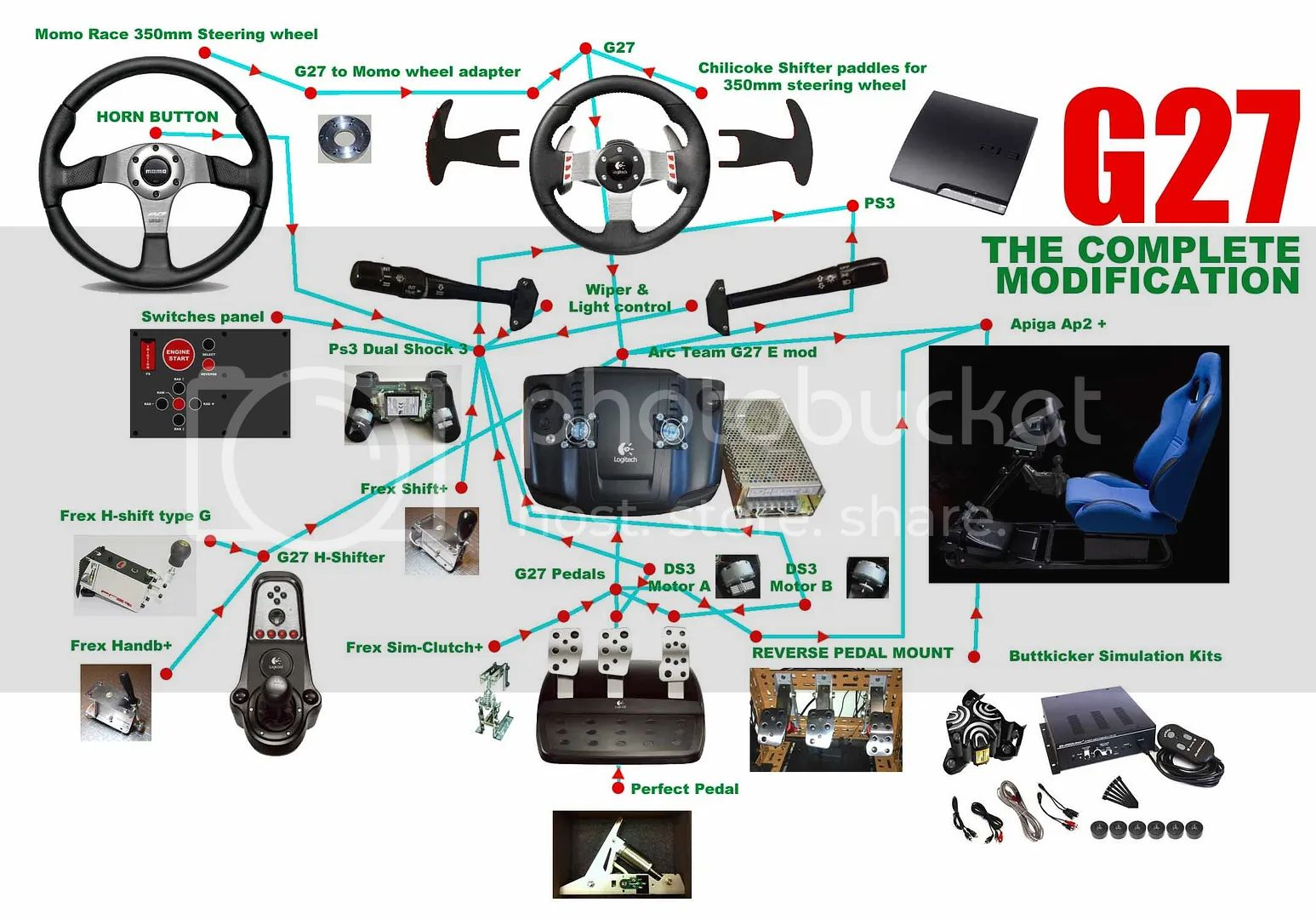 Logitech G27 Wiring Diagram Auto Electrical G5