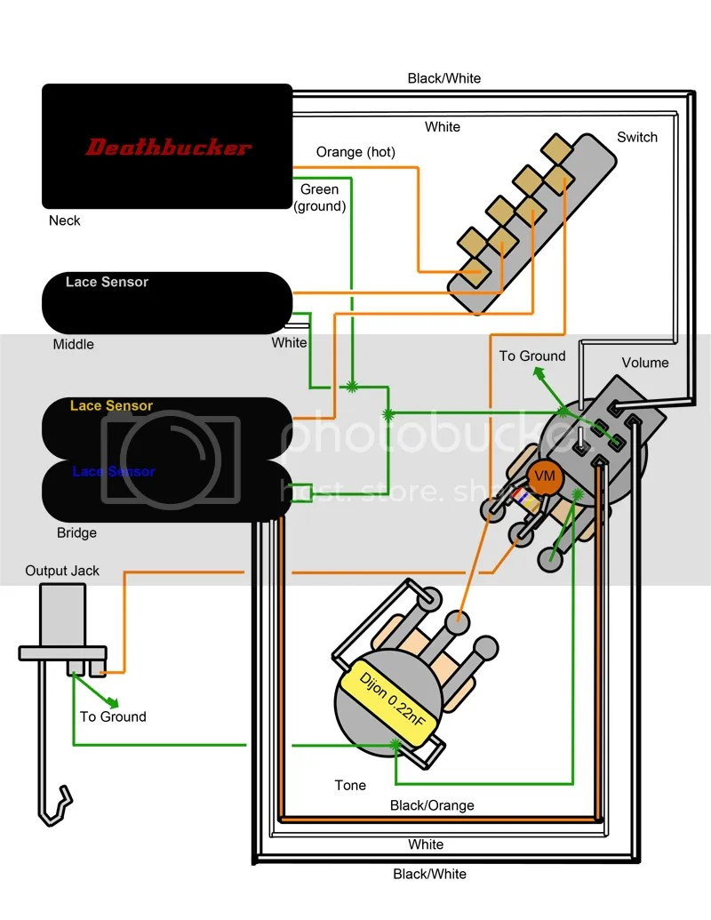 medium resolution of lace pickup wiring wiring diagram show fender lace pickup wiring