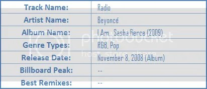 https://i0.wp.com/i35.photobucket.com/albums/d195/JafetSigfinnsson/gform/about/Beyonce_Radio.png