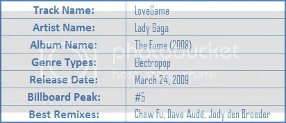 https://i0.wp.com/i35.photobucket.com/albums/d195/JafetSigfinnsson/gform/about/LadyGaga_LoveGame.png