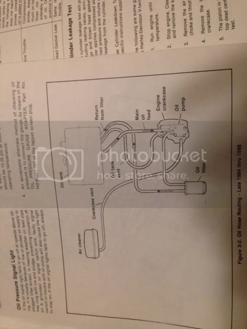 small resolution of these are from early evo harley manual same cases and oil pump different bore and stroke
