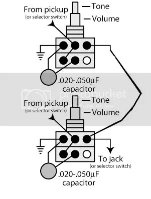 stacked pots wiring diagrams gq patrol stereo diagram two and no toggle yeah i just took of the same picture from stewmac photoshopped a line between them but as far can tell this is what should do for it