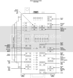 2014 dodge challenger fuse box diagram wiring diagrams scematic fuse box diagram 2005 dodge stratus  [ 788 x 1024 Pixel ]