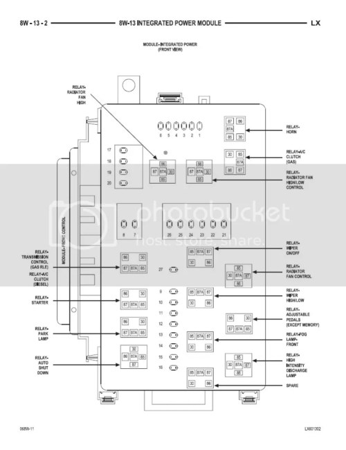 small resolution of 2012 dodge challenger fuse box wiring diagram third level 2012 jeep grand cherokee fuse box diagram 2011 dodge challenger fuse box diagram