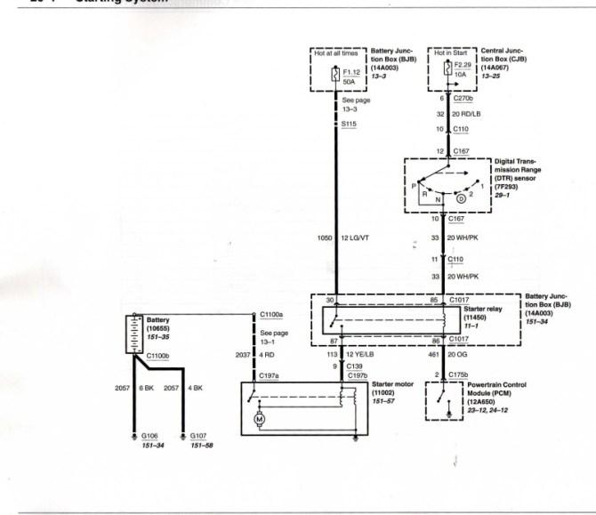 diagram 1995 ford explorer starter wiring diagram full