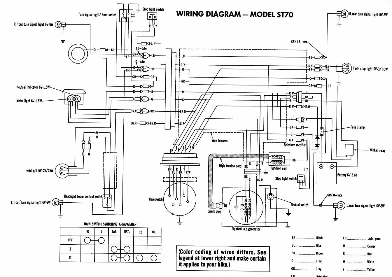 1996 cal spa wiring diagram car trailer plug south africa 139qmb 50cc scooter free engine